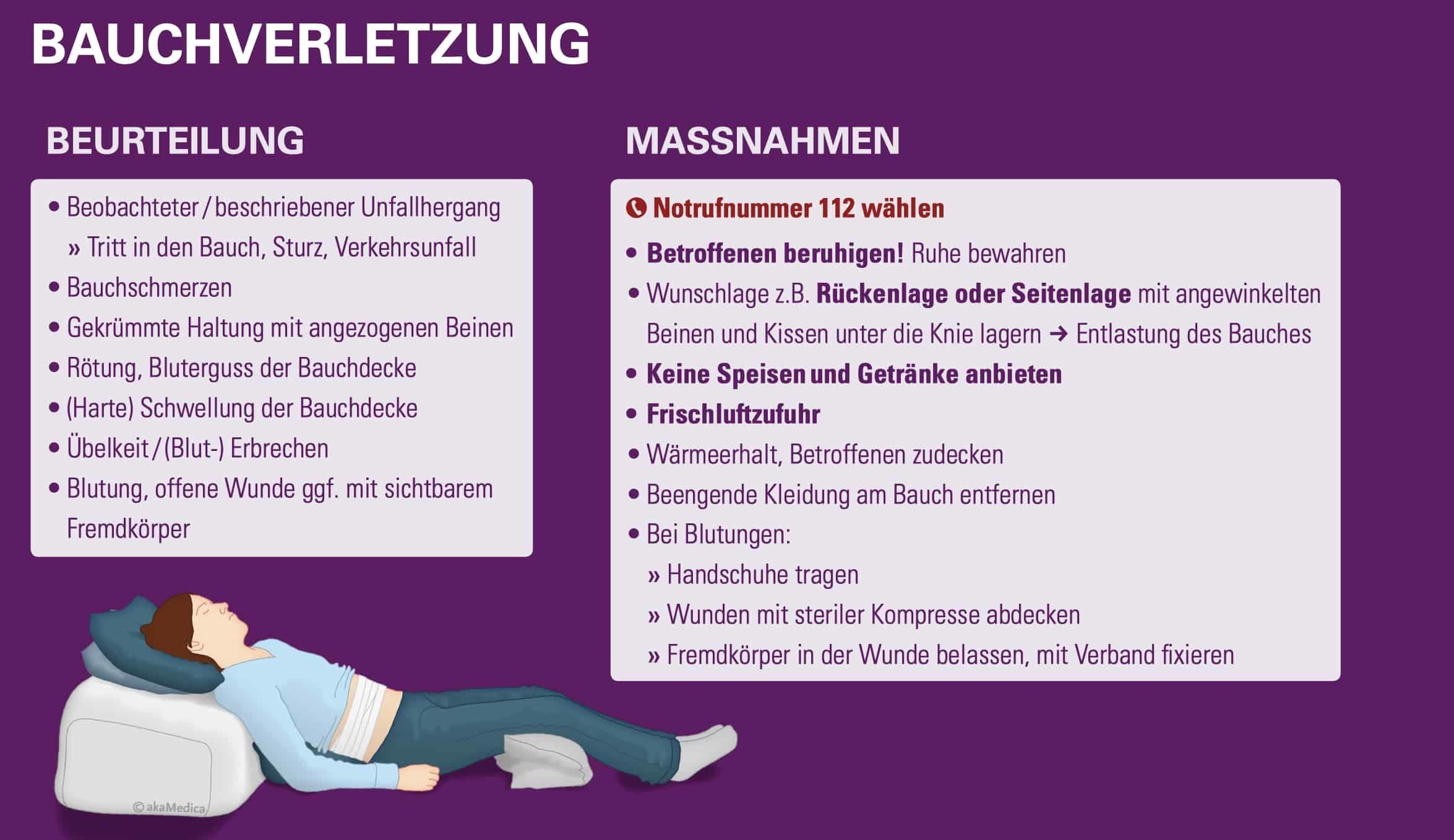 Bauchschmerzen und Bauchverletzung